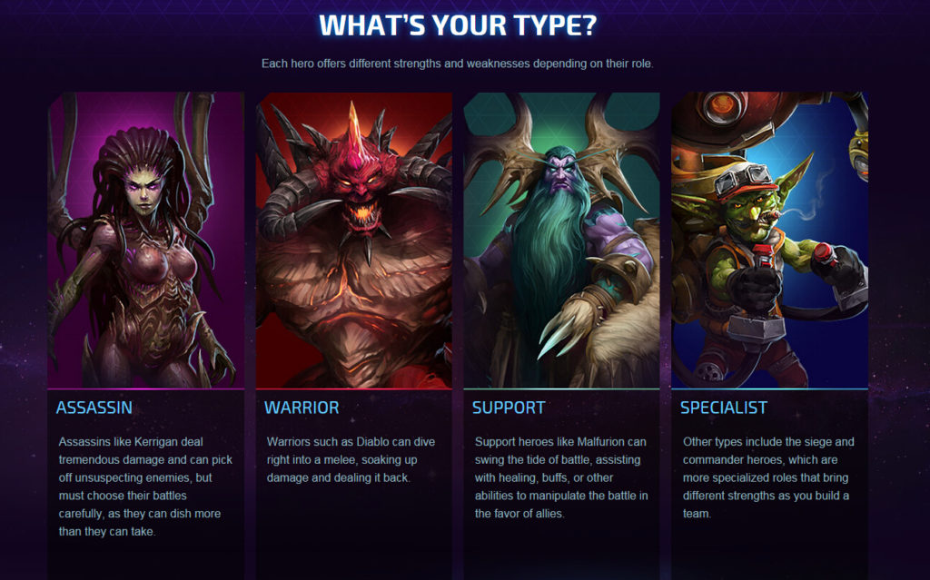 Heroes of the Storm - Class Types